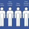 16 meglepő dolog, amit nem tudtál a Facebookról
