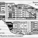 USS Voyager:Voyager hosszmetszet