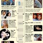 Star Trek 45 éve