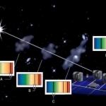 20080513-szenmonoxid-detektalasa-11-milliard-fenyev-tavolsagban-1.jpg