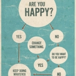 Are You Happy? ;)